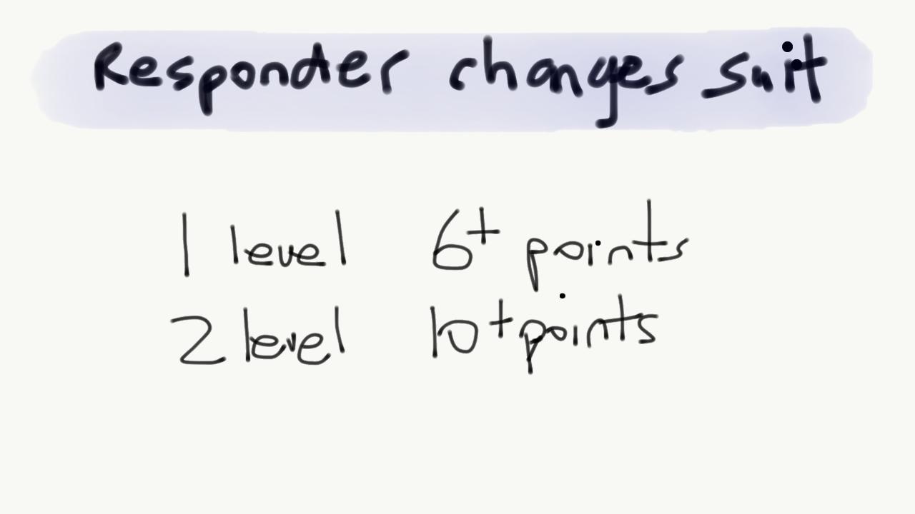 responder changes suit