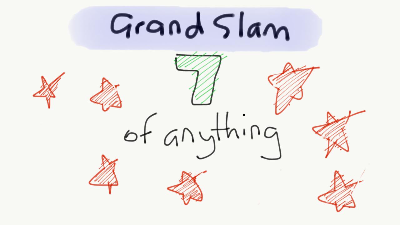 Grand-Slam is 7c, 7d, 7h, 7s, 7NT