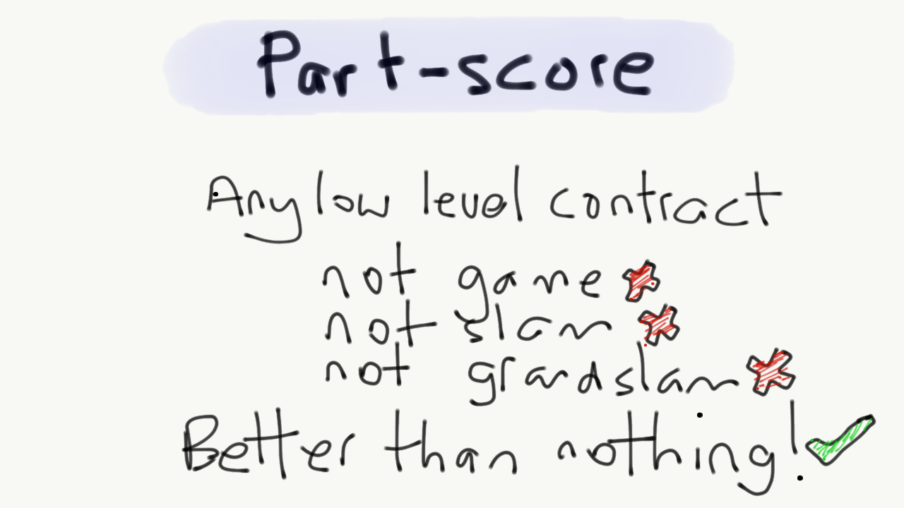 Low contracts are called part-scores.